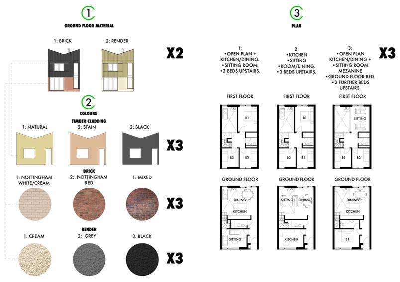 Custom-House-options