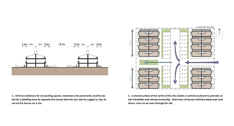 101_Starter house_arrangement_diagram_2_S